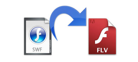 convert SWF to FLV on Mac